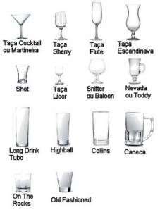 Tipos de taças e copos